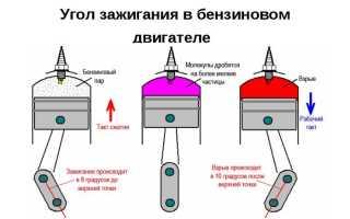 Как проверить угол опережения зажигания