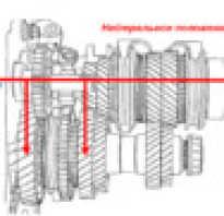 Коробка передач передний привод