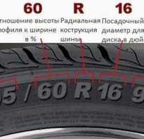 Как расшифровать надпись на шинах