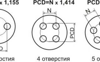 Как узнать сверловку колес