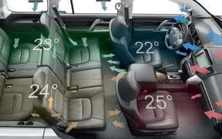 Как работает климат контроль в авто