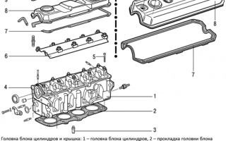 Клапанная крышка головки блока цилиндров