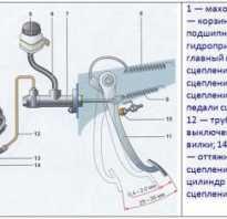 Ваз 2107 замена рабочего цилиндра сцепления видео