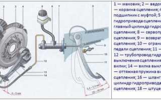 Как разобрать рабочий цилиндр сцепления