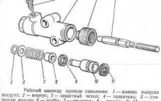 Замена выжимного цилиндра сцепления