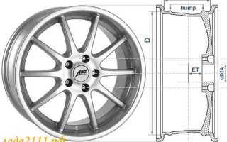 Какие колёса можно поставить на ваз 2110